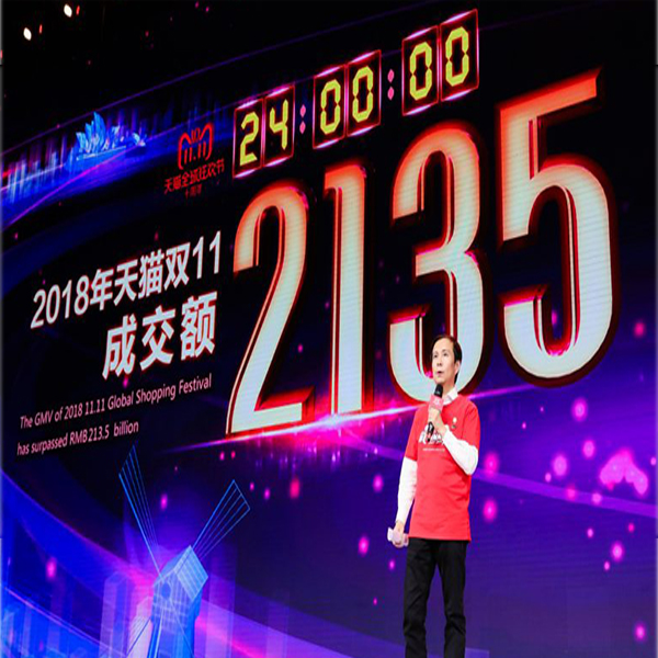 Marketing insights from Alibaba's Double 11 Global Shopping Festival